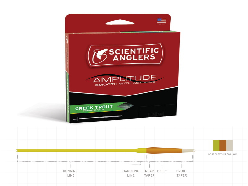 Scientfic Anglers Amplitude Smooth - Creek Trout WF